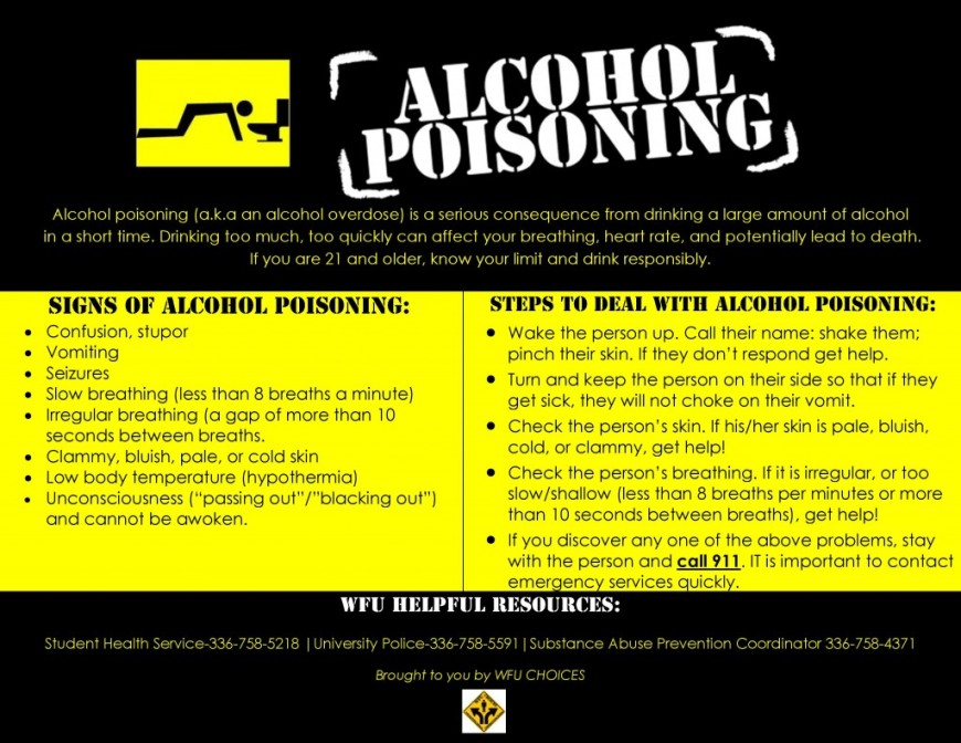 Alcohol-poisoning-Copy-page-001-1024x791[1]